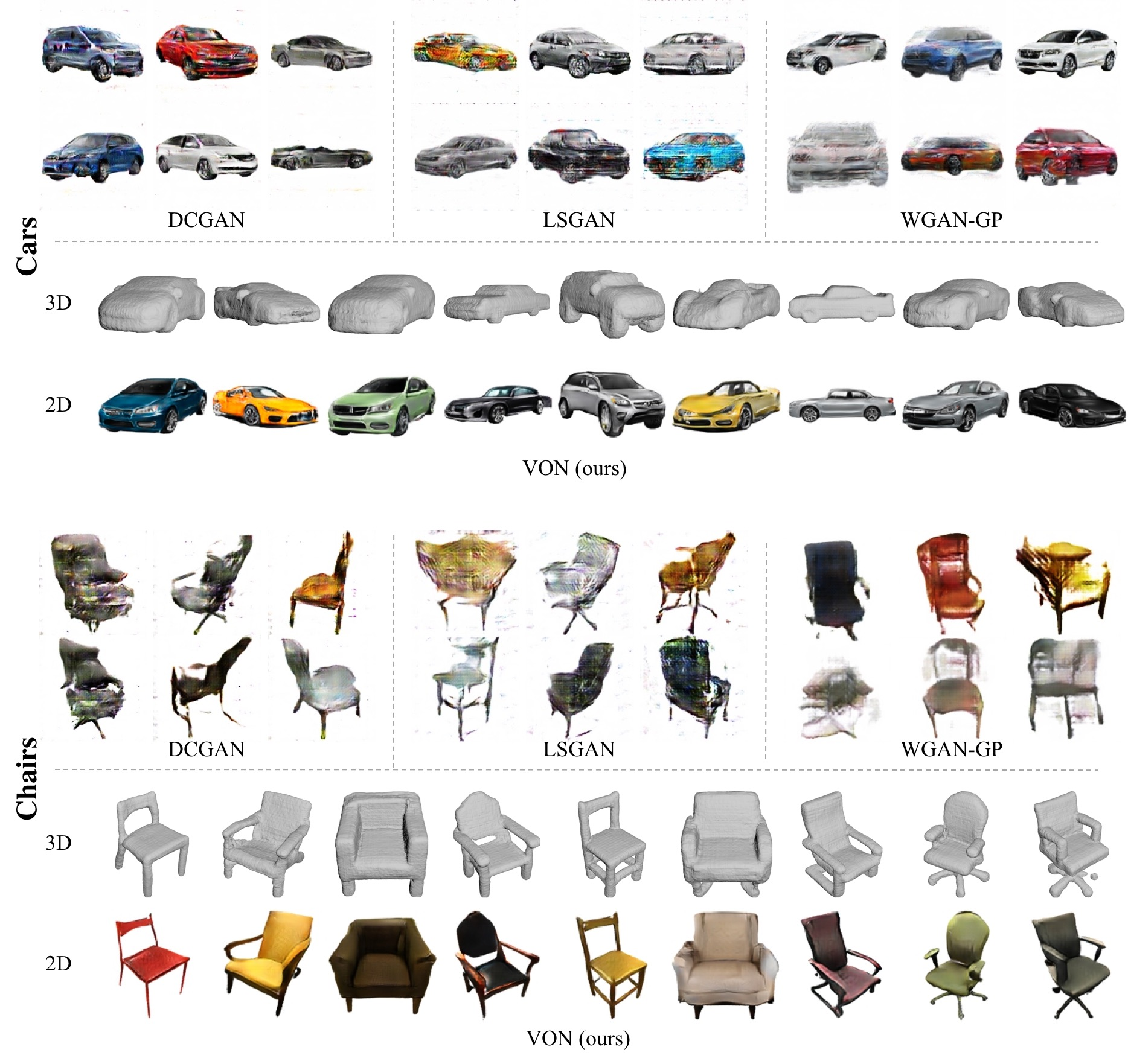 Visual Object Networks